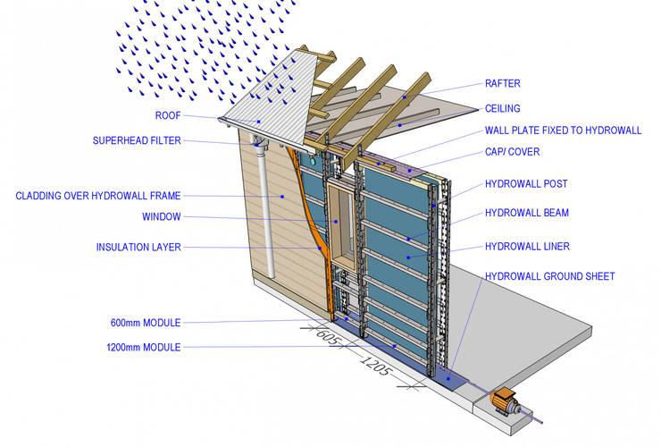 в . Автор – Superwall Systems