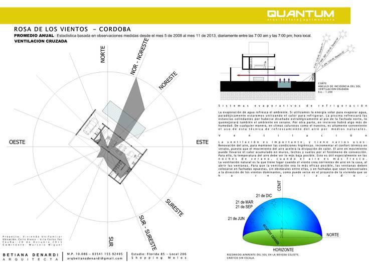 ROSA DE LOS VIENTOS: Casas de estilo  por Betiana Denardi | Arquitecta