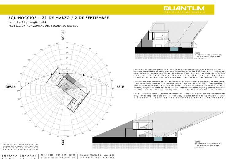 ASOLEAMIENTO: Casas de estilo  por Betiana Denardi | Arquitecta