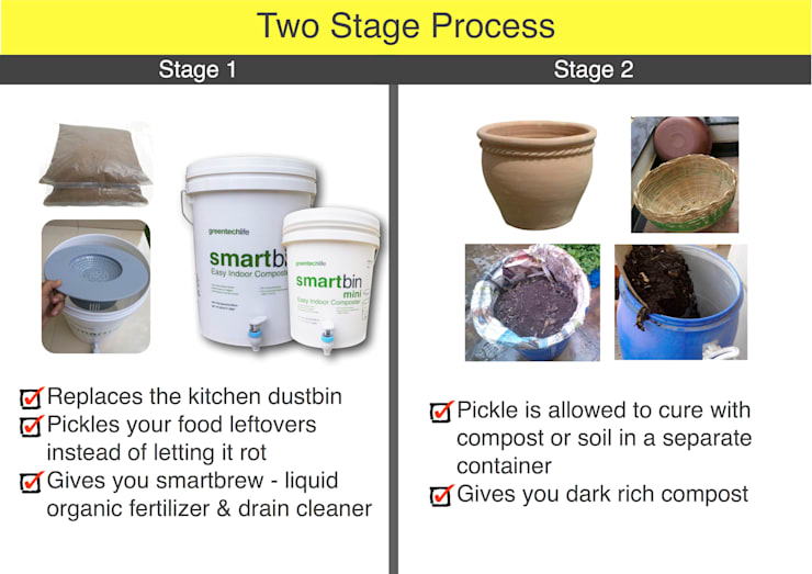 Smartbin- Two Stage Process :  Kitchen by GreenTech Life