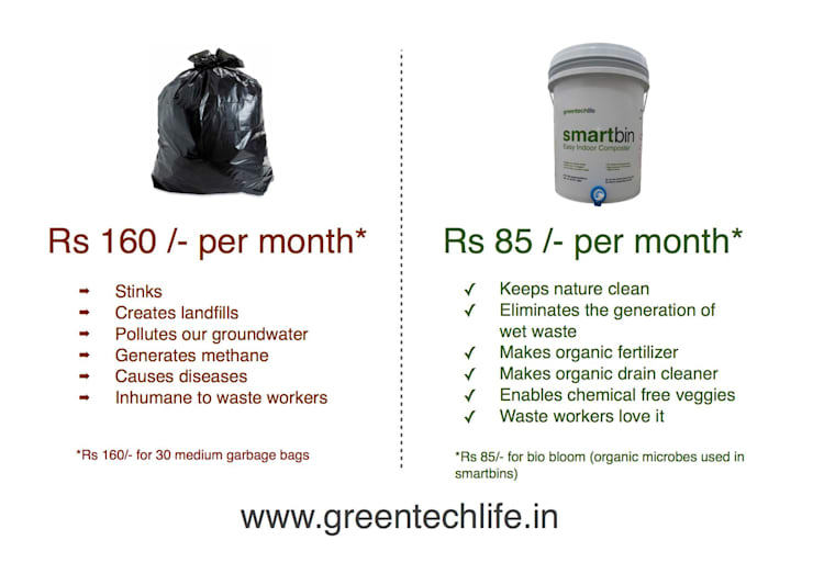 Smartbin- Smart way to manage household kitchen waste:  Kitchen by GreenTech Life