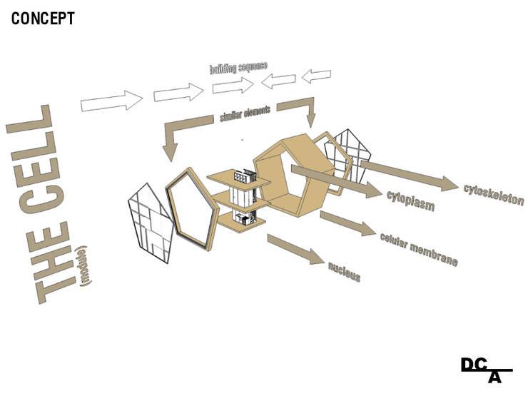 Esquema 1 - Constituintes do módulo:   por Arq. Duarte Carvalho