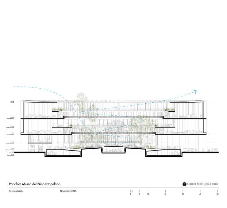 Papalote Museo del Niño Iztapalapa:  de estilo  por Studio de Arquitectura y Ciudad
