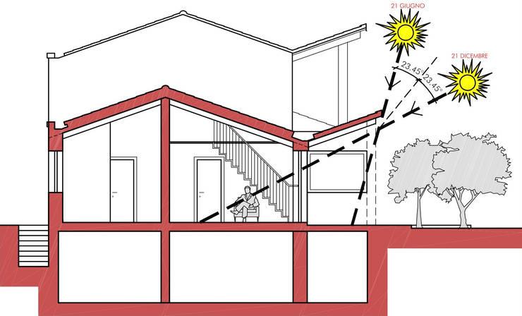 منازل تنفيذ Studio di Architettura Ortu Pillola e Associati