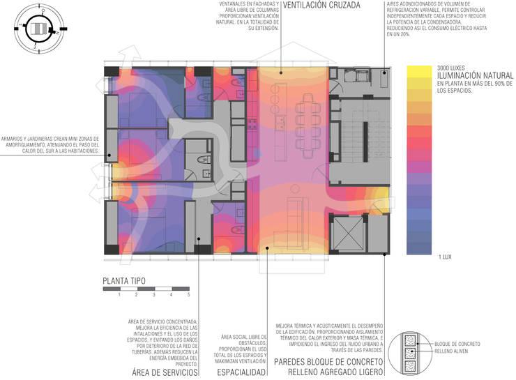 SEI: Casas de estilo  por MAT Latinamerica