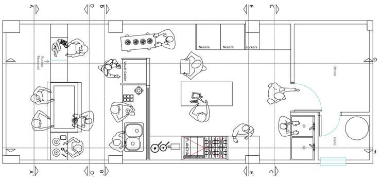 Distribución de espacios: Espacios comerciales de estilo  por Loft estudio C.A.