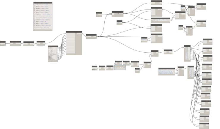 Dynamo nodes : Oficinas y tiendas de estilo  por GZ2 Arquitectura
