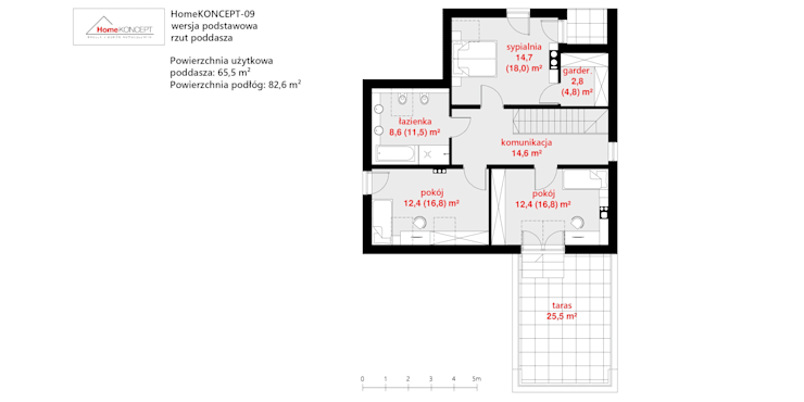 Projekty,  Domy zaprojektowane przez homify