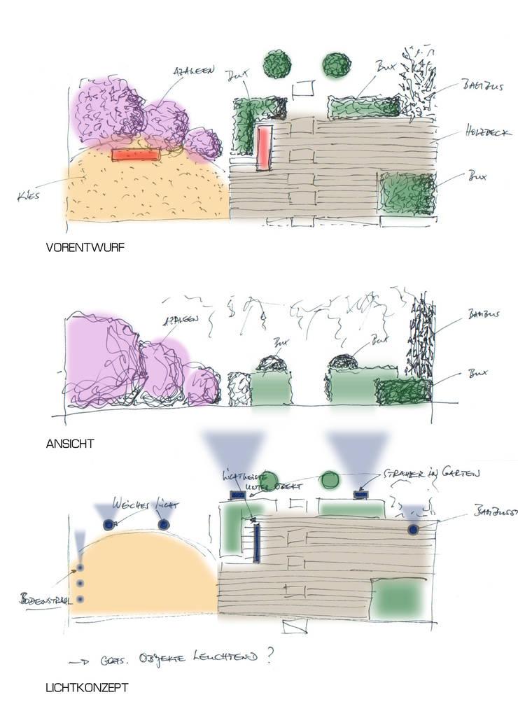 Garden by SUD[D]EN Gärten und Landschaften, Modern