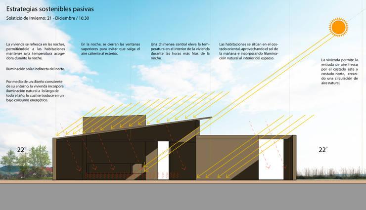 Corte Bioclimático - Solsticio de Invierno :  de estilo  por Arquitectura Positiva