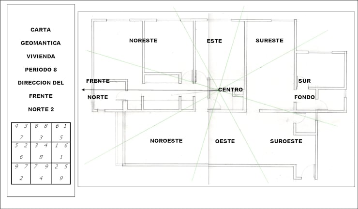 Asesoría de Feng Shui : Casas de estilo  por Arquitectura Feng Shui Laura Ramirez