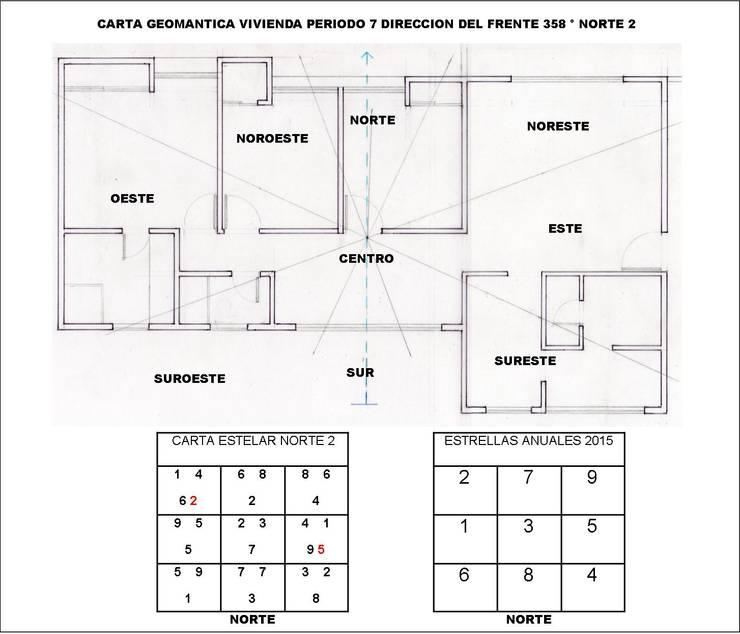 Asesoría Feng Shui Apartamento Cucuta Colombia: Casas de estilo  por Arquitectura Feng Shui Laura Ramirez