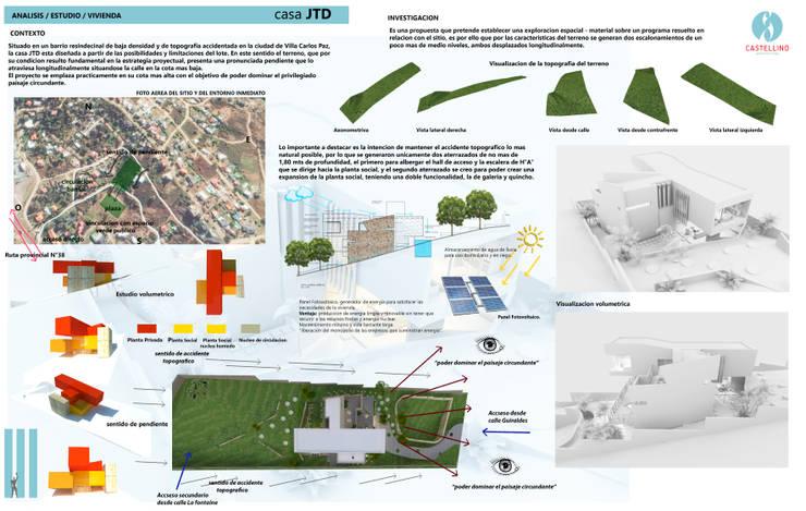 Contexto - Investigación - Estudio Volumétrico: Casas de estilo  por CASTELLINO ARQUITECTOS (+)