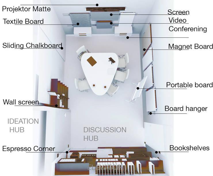 Gizem ONURMEN ARCHITECTS  – THE HUBs:  tarz Çalışma Odası, Modern