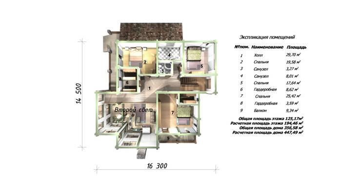 Projekty,   zaprojektowane przez Ольга Понкратова