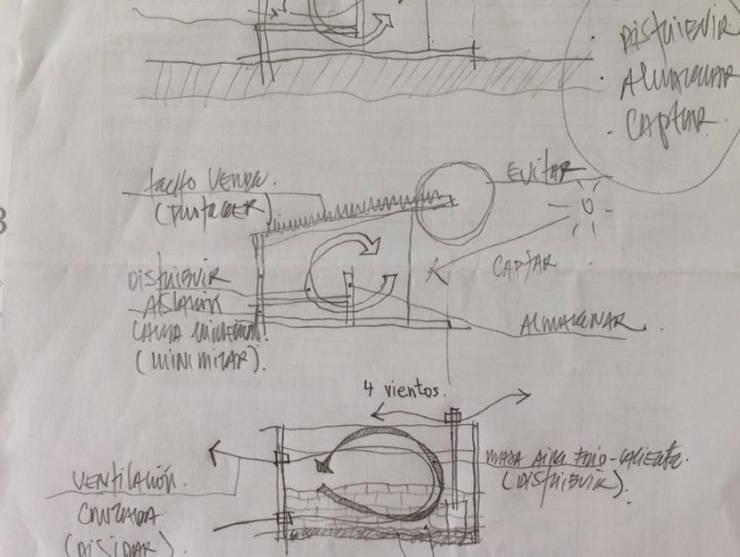 Bocetos:  de estilo  por Cordova Arquitectura y Construcción .