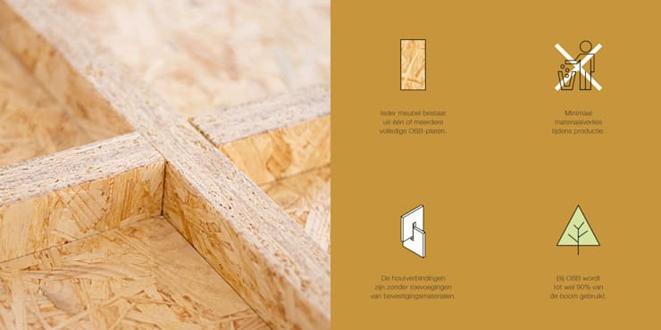 Materiaal eigenschappen:   door De Nieuwe Context