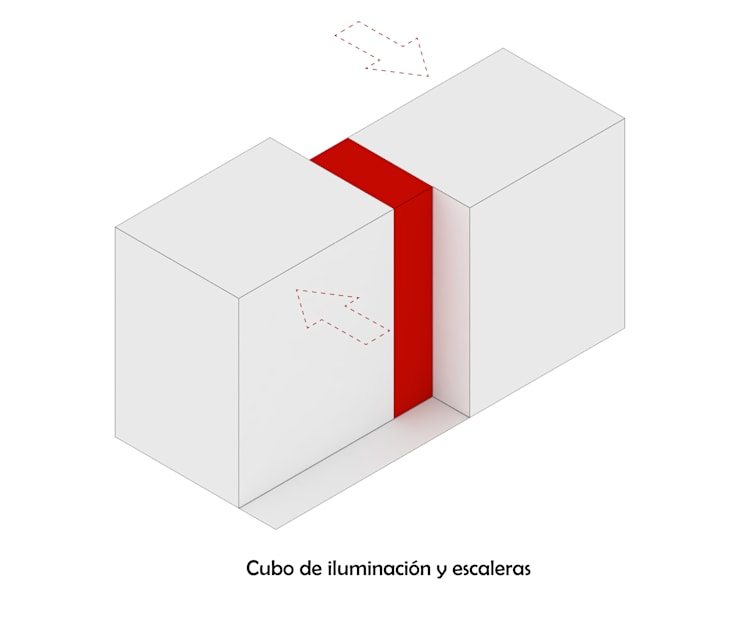 Diagrama 3: Casas de estilo  por HMJ Arquitectura, Minimalista
