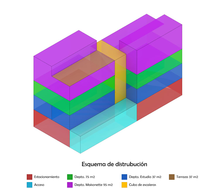Diagrama 5: Casas de estilo  por HMJ Arquitectura, Minimalista