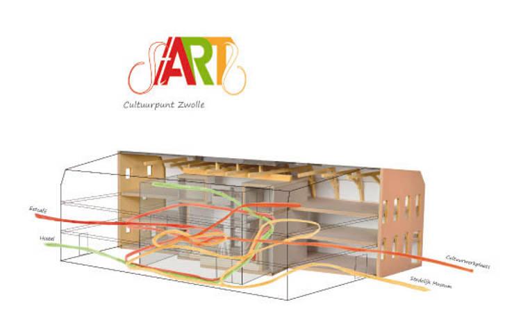 Route schema:   door Lavelli interieurontwerp