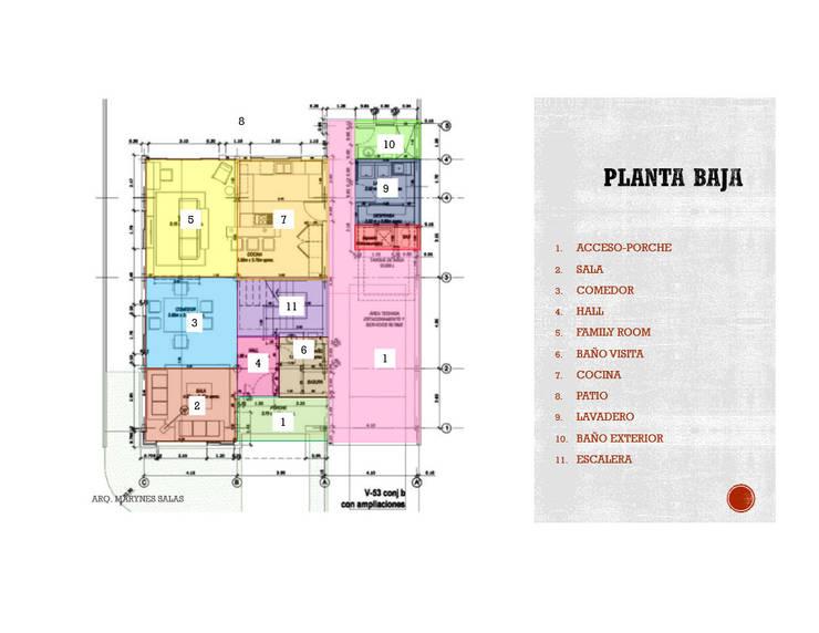 Distribucion de los espacios en la Vivienda en Planta Baja: Casas de estilo  por Arq. Marynes Salas