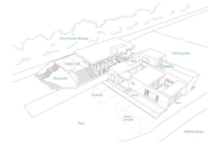하동 두 마당집+정금다리카페 : 이한건축사사무소의