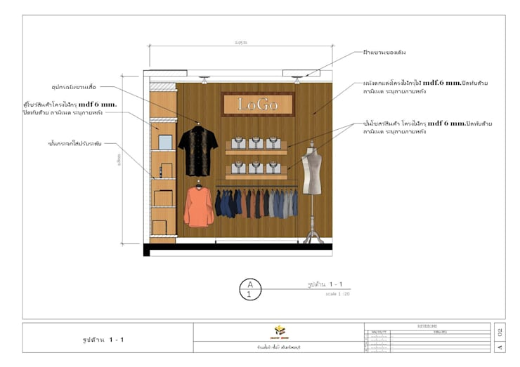 ร้านค้าภายใน ห้าง เซ็นทรัลชลบุรี:   by KTC interior design