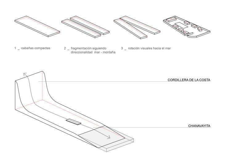 Cabañas Noctiluca:  de estilo  por Constructora CONOR Ltda - Arquitectura / Construcción