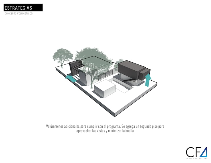 Casa Caracolí:  de estilo  por Contrafuerte Arquitectura