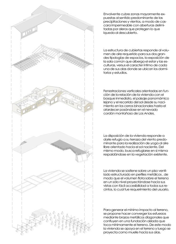 ESQUEMA ISOMETRICO: Casas de estilo  por U.R.Q. Arquitectura