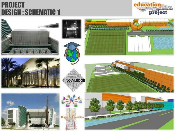 International High School:   by iamarchitex