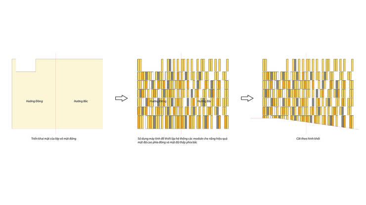 AI&T Office Renovation:  Tòa nhà văn phòng by Studio8 Architecture & Urban Design