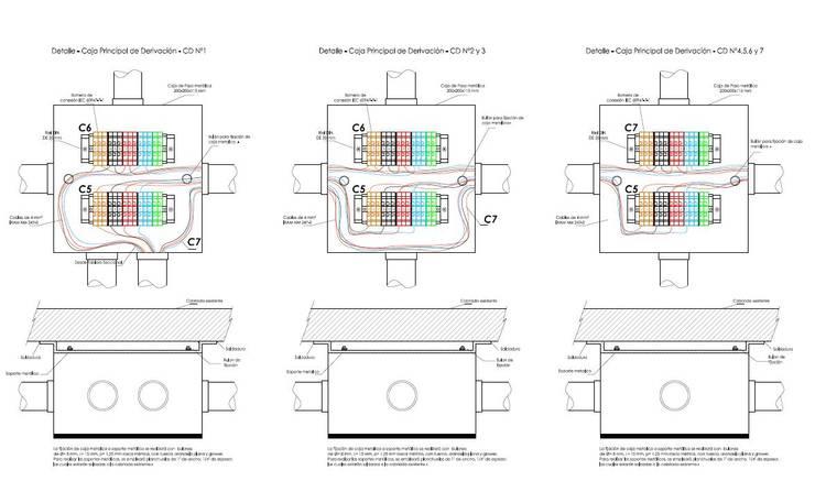 Ingeniería de detalles:  de estilo  por MCO Ingeniería - Consultora - Soluciones & Servicios,