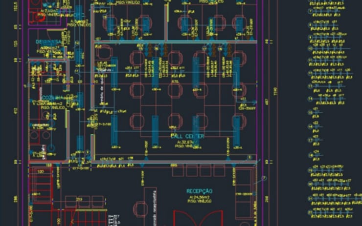Projeto Elétrico e Lógico:   por Spengel