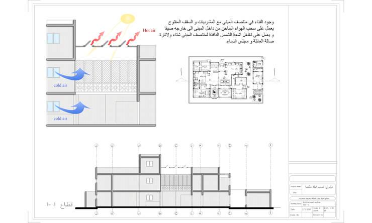 قطاع في المسكن :   تنفيذ Quattro designs ,