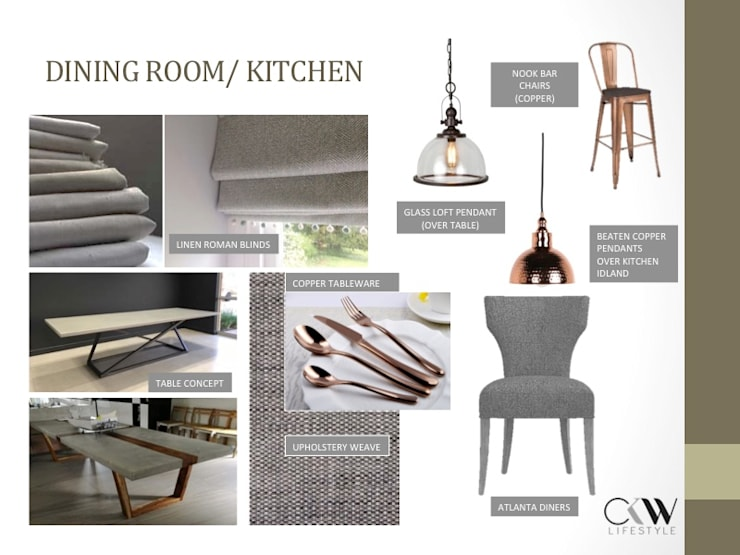"Interior Design Presentation for Loft Penthouse Johannesburg SA: {:asian=>""asian"", :classic=>""classic"", :colonial=>""colonial"", :country=>""country"", :eclectic=>""eclectic"", :industrial=>""industrial"", :mediterranean=>""mediterranean"", :minimalist=>""minimalist"", :modern=>""modern"", :rustic=>""rustic"", :scandinavian=>""scandinavian"", :tropical=>""tropical""}  by CKW Lifestyle Associates PTY Ltd,"