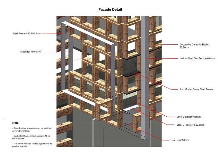 Q10 House:   by Studio8 Architecture & Urban Design