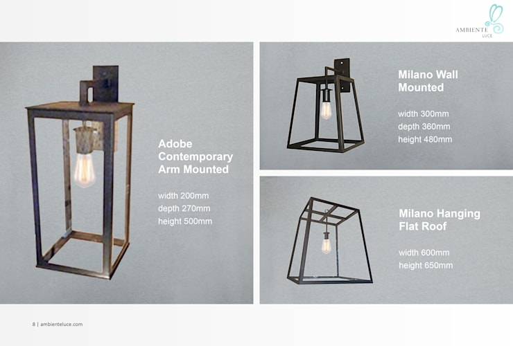 8:  Household by Ambiente Luce