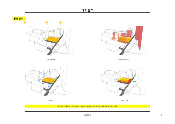 SSD 656 성수동 상가주택 건축 설계: atelier longo 아뜰리에 롱고의  다가구 주택,