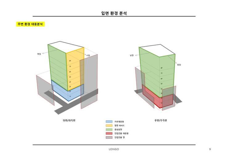 SSD 1835 성수동 근린생활시설 건축 설계: atelier longo 아뜰리에 롱고의  주택,