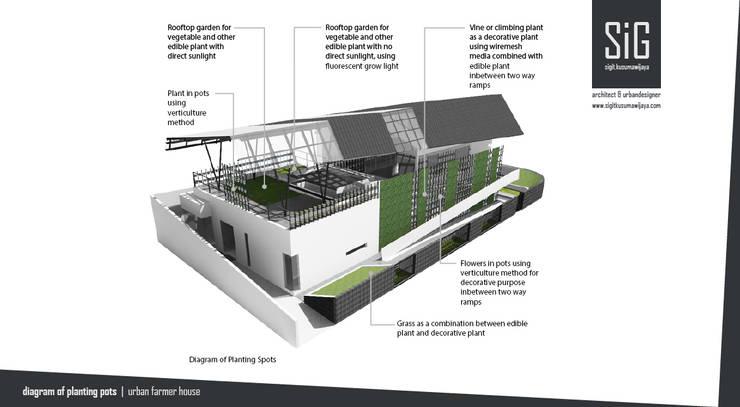 Rumah Kebun Mandiri Pangan (Food Self-Sufficiency House):  Taman by sigit.kusumawijaya | architect & urbandesigner