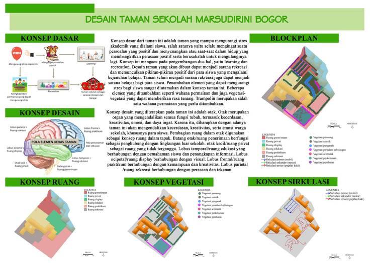 Schools by 1mm studio | Landscape Design
