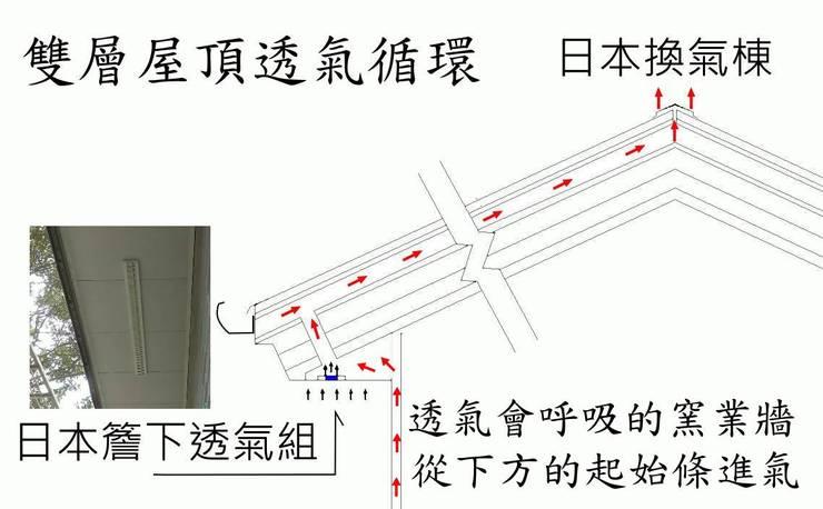 會呼吸的牆與屋頂:   by 安居住宅有限公司
