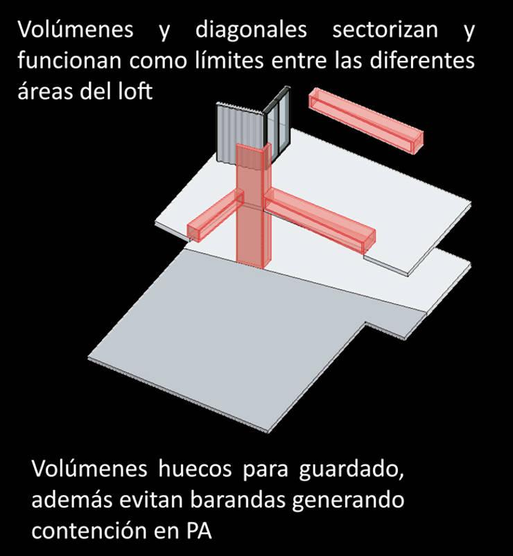 LOFT:  de estilo  por Granada Design