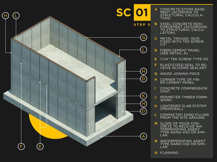 Houses by Visionary Architecture SA de CV