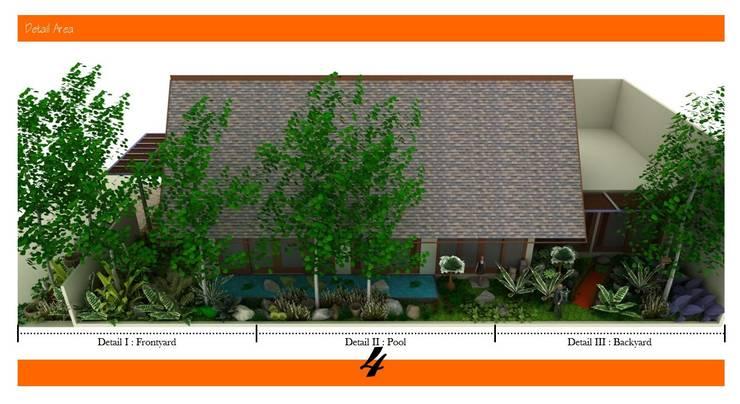 Landscape Rumah Tinggal:   by Cipta Kreasi Flora