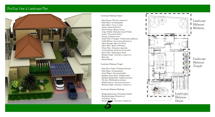 Landscape Rumah Contoh:   by Cipta Kreasi Flora