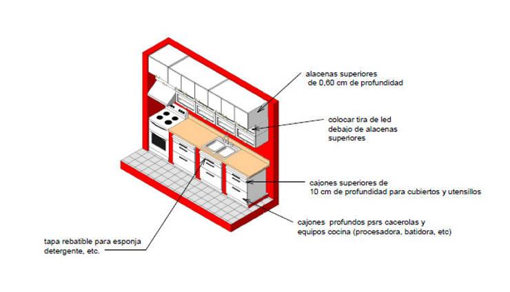 Muebles de cocina: Cocinas de estilo  por Ponce Interiores