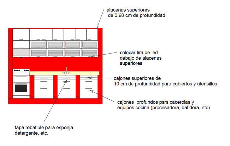 vista explicada: Cocinas de estilo  por Ponce Interiores