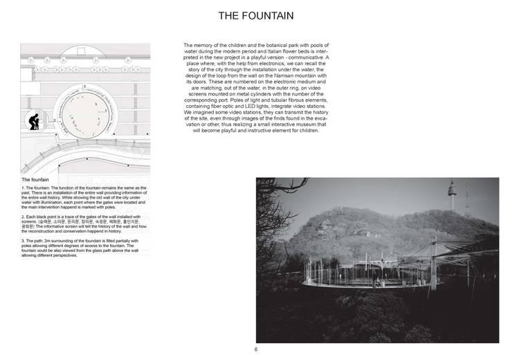 남산 한양도성 유적 박물관: 건축일상의 현대 ,모던